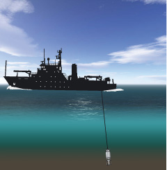 navigable depth survey: towing